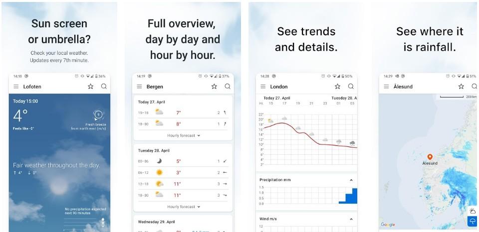 Мобильное приложение прогноза погоды YR